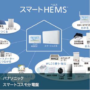 スマートコスモ コンパクト21 HEMS対応住宅分電盤
