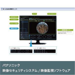 映像セキュリティシステム/映像監視ソフトウェア