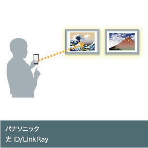光ID/LinkRay