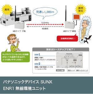 ENR1無線環境ユニット