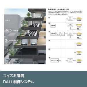 DALI制御システム
